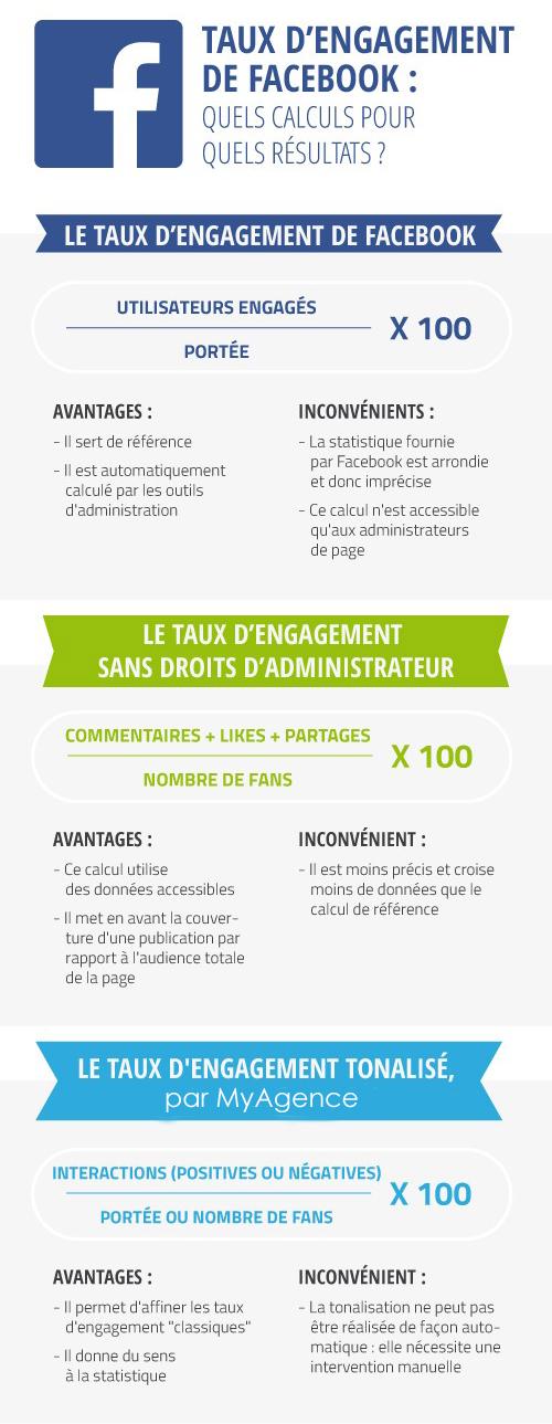 engagement-fb