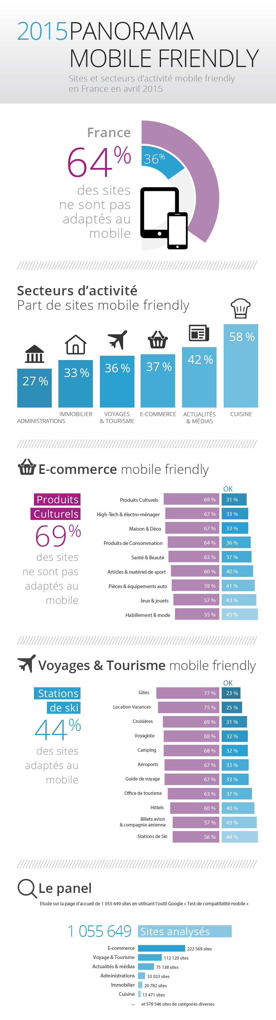 infographie-mobile-friendly