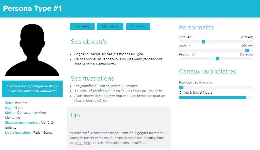 Exemple de persona pour une application qui propose la réservation de coiffeur à domicile